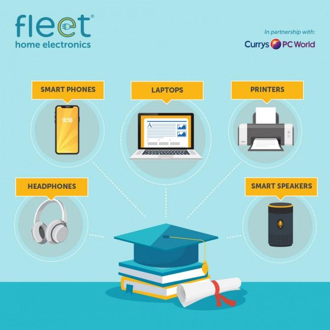 Fleet Solutions Electronic Scheme Poster
