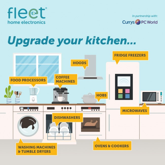 Fleet Solutions Electronic Scheme Poster